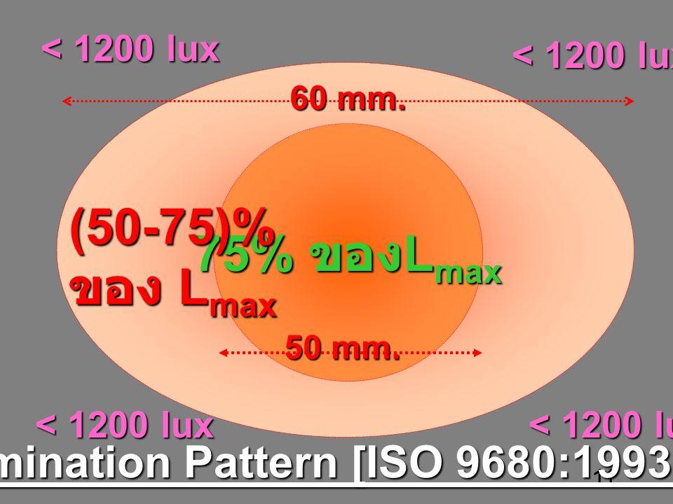Illumination Pattern [ISO 9680:1993(E)]